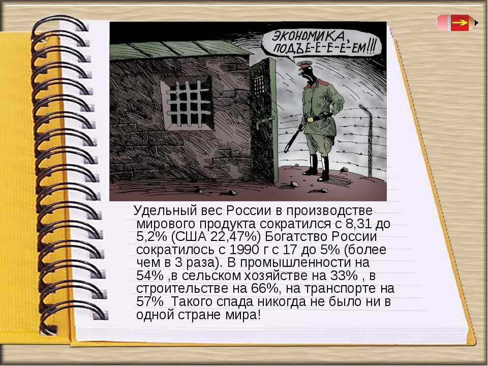Удельный вес России в производстве мирового продукта сократился с 8,31 до 5,2...