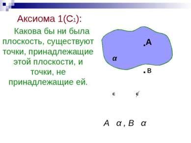 Аксиома 1(С1): Какова бы ни была плоскость, существуют точки, принадлежащие э...