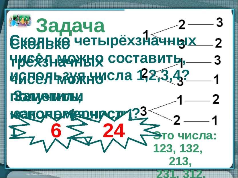 Задача: Сколько трёхзначных чисел можно получить, используя числа 1,2,3? Это ...