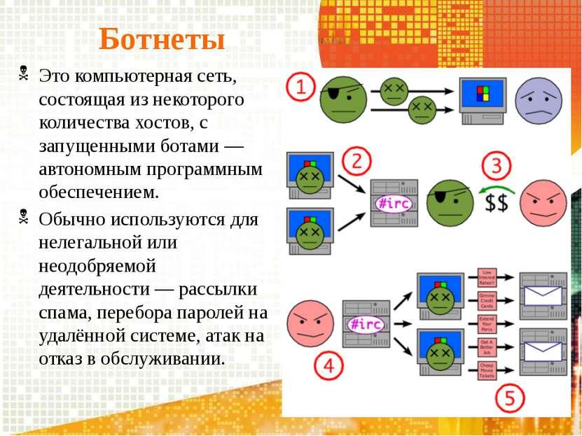 Ботнеты Это компьютерная сеть, состоящая из некоторого количества хостов, с з...