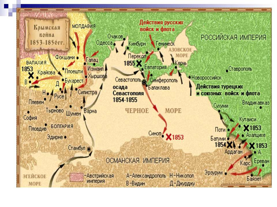 Англия Франция Россия Турция Австрия Пруссия Сардиния
