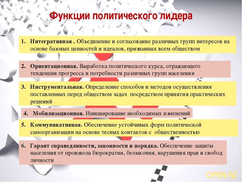 Функции политического лидера Интегративная . Объединение и согласование разли...