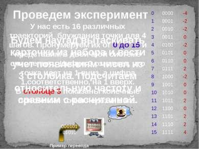 В.А.Успенский «Треугольник Паскаля» М. «Наука». Главная редакция физико-матем...