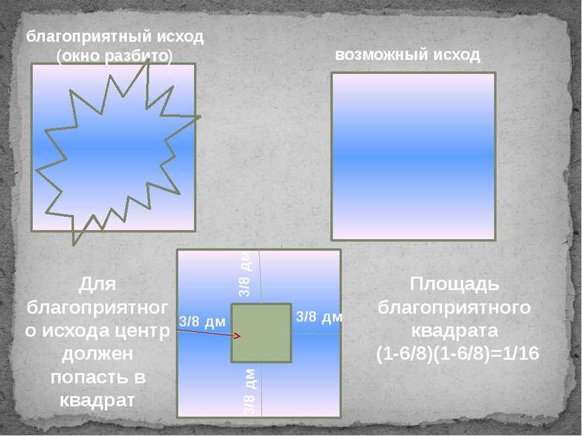 Игральные кубики Найдите, вероятность того, что при одновременном бросании дв...