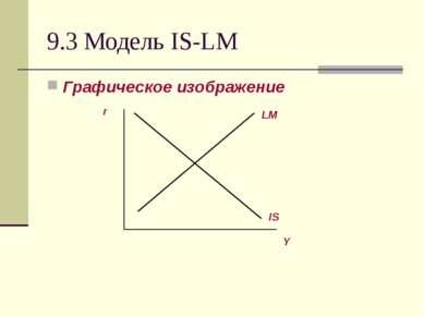 9.3 Модель IS-LM Графическое изображение r LM IS Y