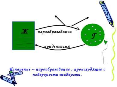 Ж Г парообразование конденсация кипение испарение Испарение – парообразование...