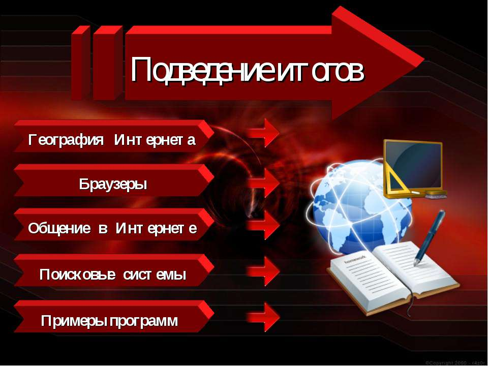 География Интернета Браузеры Общение в Интернете Поисковые системы Примеры пр...