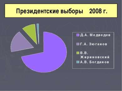Президентские выборы 2008 г.