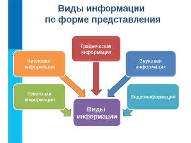 Давайте подумаем Задание: найдите лишнее. Вид информации Форма представления ...