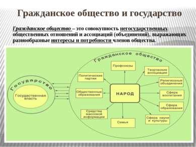 Гражданское общество и государство Гражданское общество – это совокупность не...
