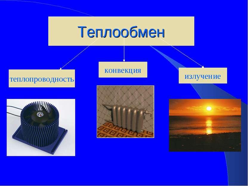 Теплообмен конвекция теплопроводность излучение