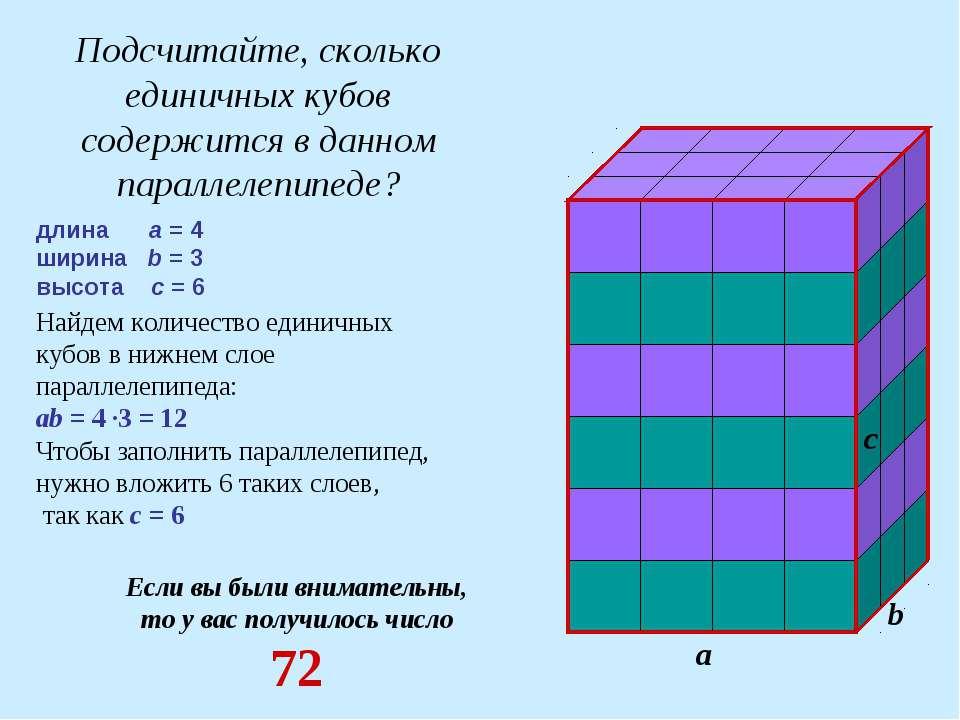 Подсчитайте, сколько единичных кубов содержится в данном параллелепипеде? Есл...