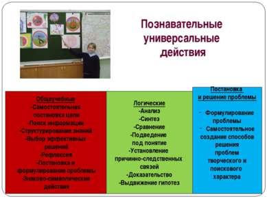 Общеучебные -Самостоятельная постановка цели -Поиск информации -Структурирова...