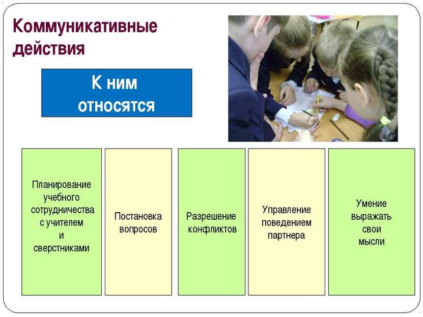 К ним относятся Планирование учебного сотрудничества с учителем и сверстникам...