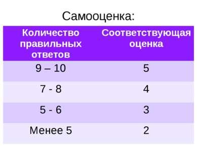 Самооценка: Количествоправильных ответов Соответствующая оценка 9 – 10 5 7 - ...