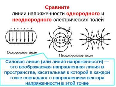 Сравните линии напряженности однородного и неоднородного электрических полей ...