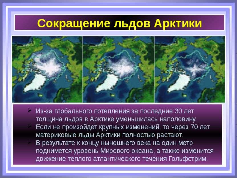Сокращение льдов Арктики Из-за глобального потепления за последние 30 лет тол...