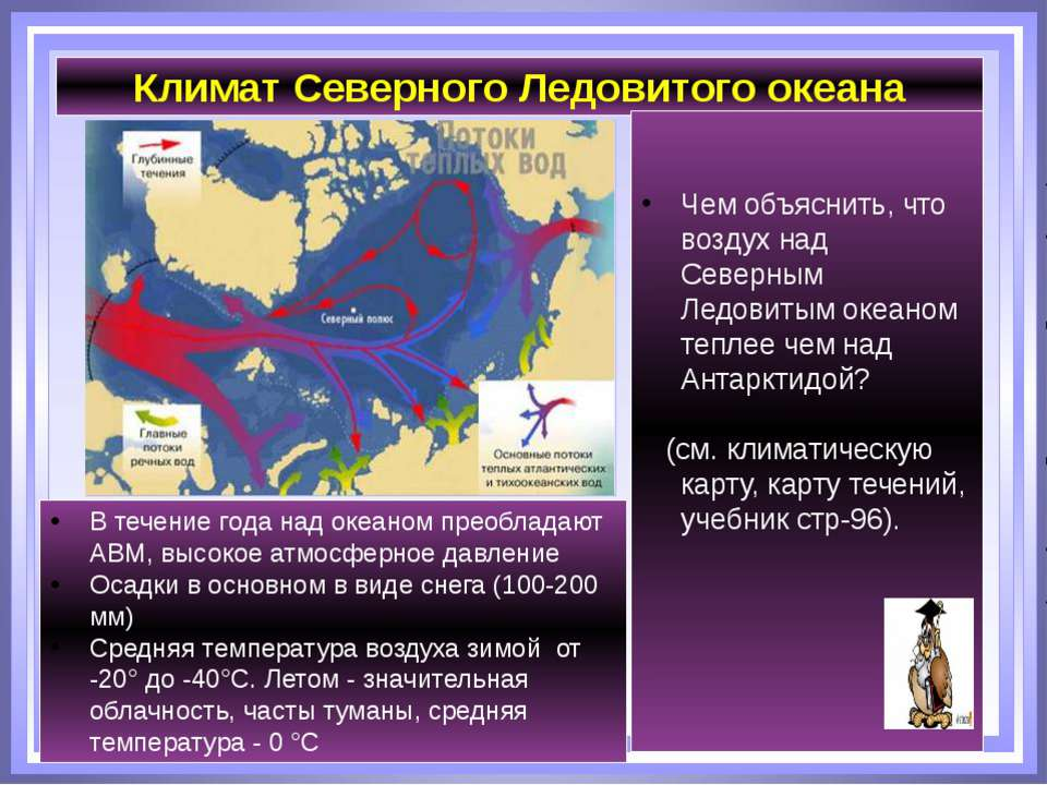 Климат Северного Ледовитого океана Чем объяснить, что воздух над Северным Лед...