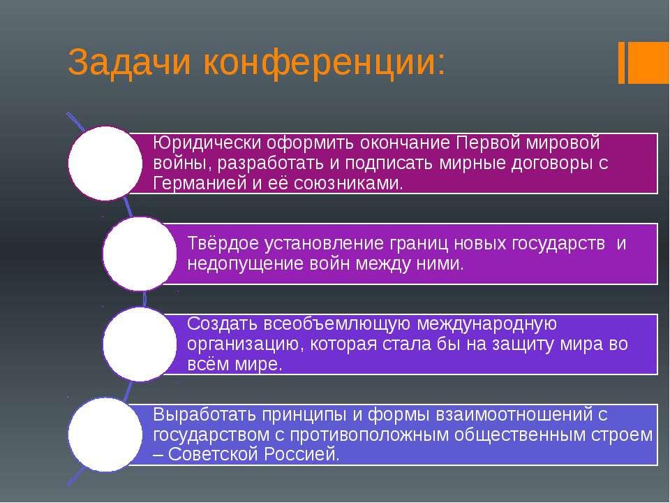 Задачи конференции: Запись в тетради.