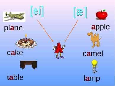 plane cake table apple camel lamp