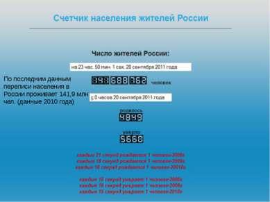 По последним данным переписи населения в России проживает 141,9 млн чел. (дан...