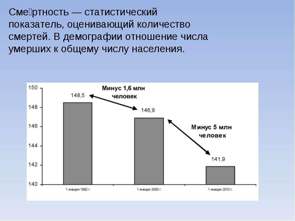 Сме ртность — статистический показатель, оценивающий количество смертей. В де...
