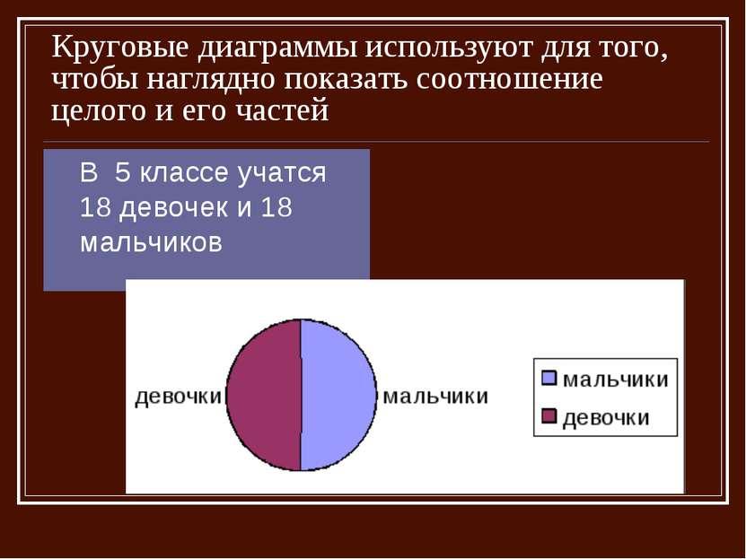 Круговые диаграммы используют для того, чтобы наглядно показать соотношение ц...