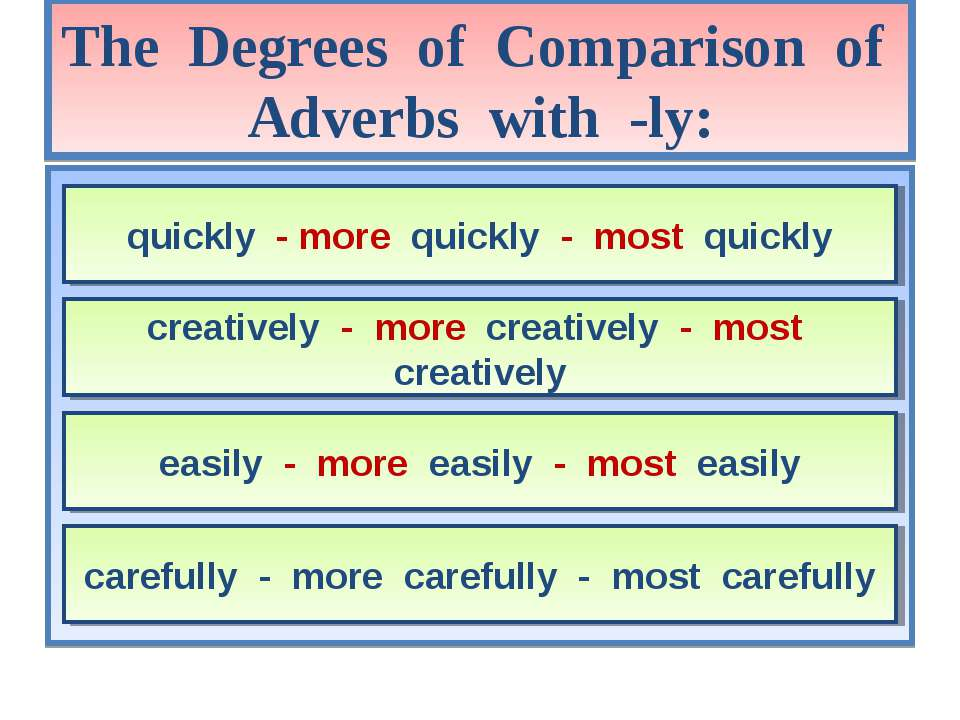 The Degrees of Comparison of Adverbs with -ly: quickly - more quickly - most ...
