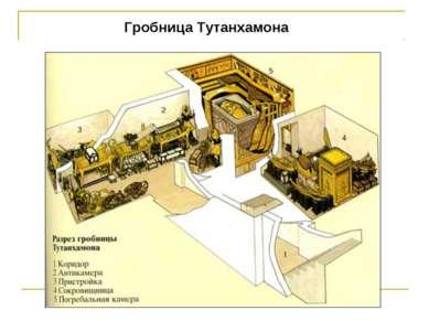 Гробница Тутанхамона
