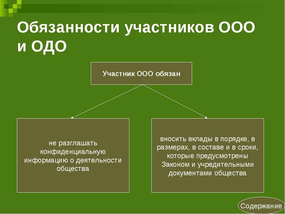 Обязанности участников ООО и ОДО Содержание Участник ООО обязан вносить вклад...