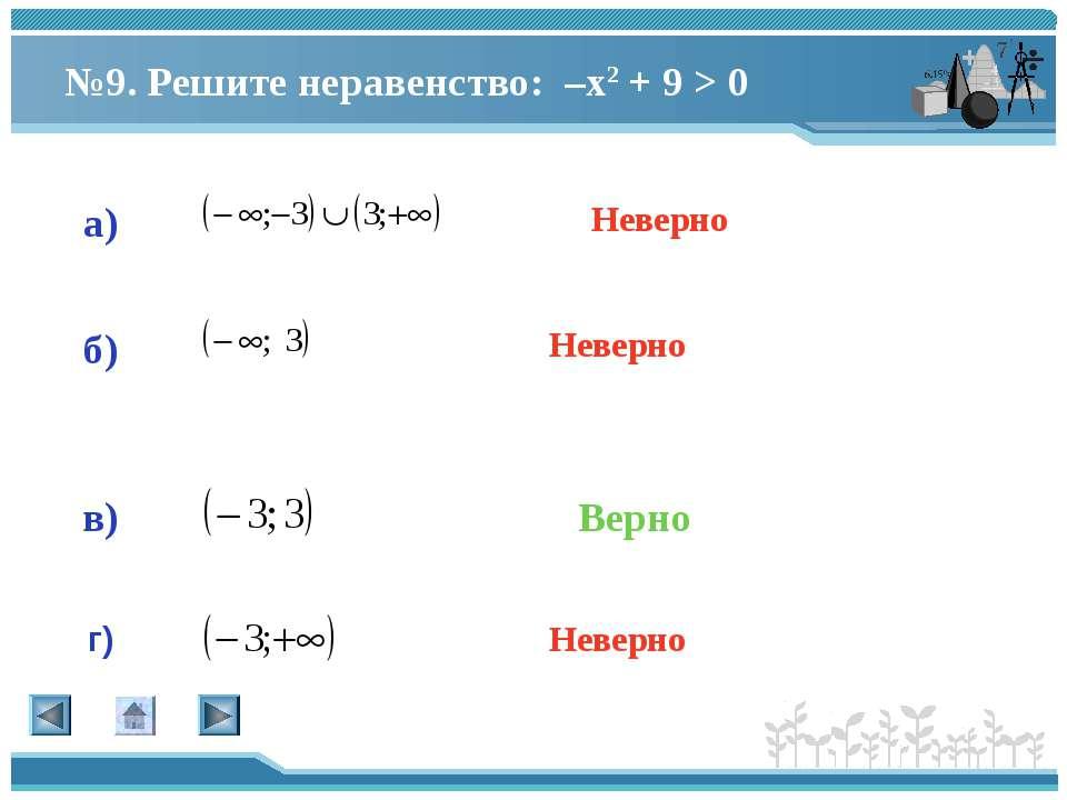 №9. Решите неравенство: –х2 + 9 > 0 а) г) в) б) Верно Неверно Неверно Неверно