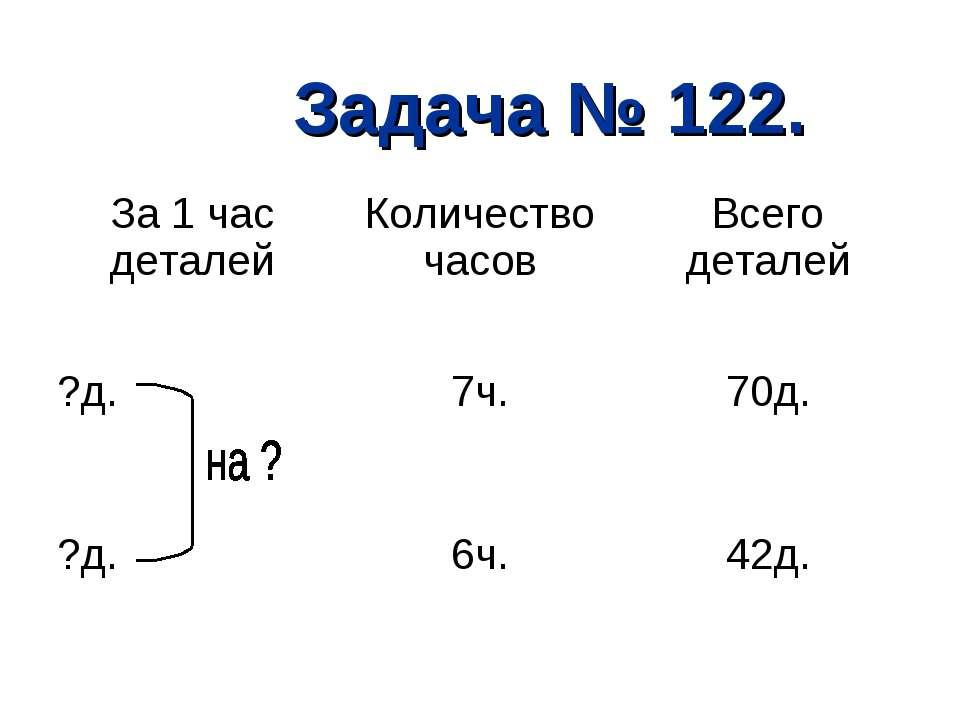 Задача № 122. За 1 час деталей За 1 час деталей Количество часов За 1 час дет...