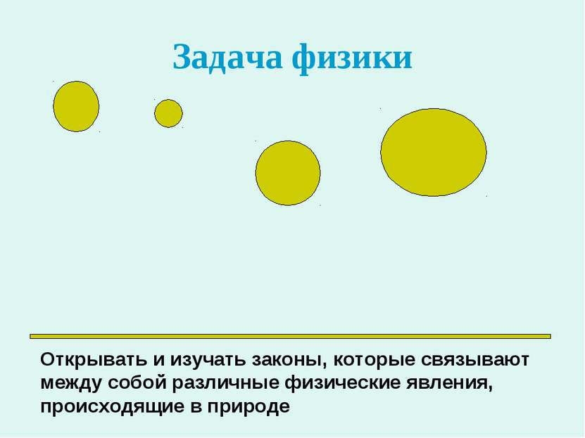 Задача физики Открывать и изучать законы, которые связывают между собой разли...