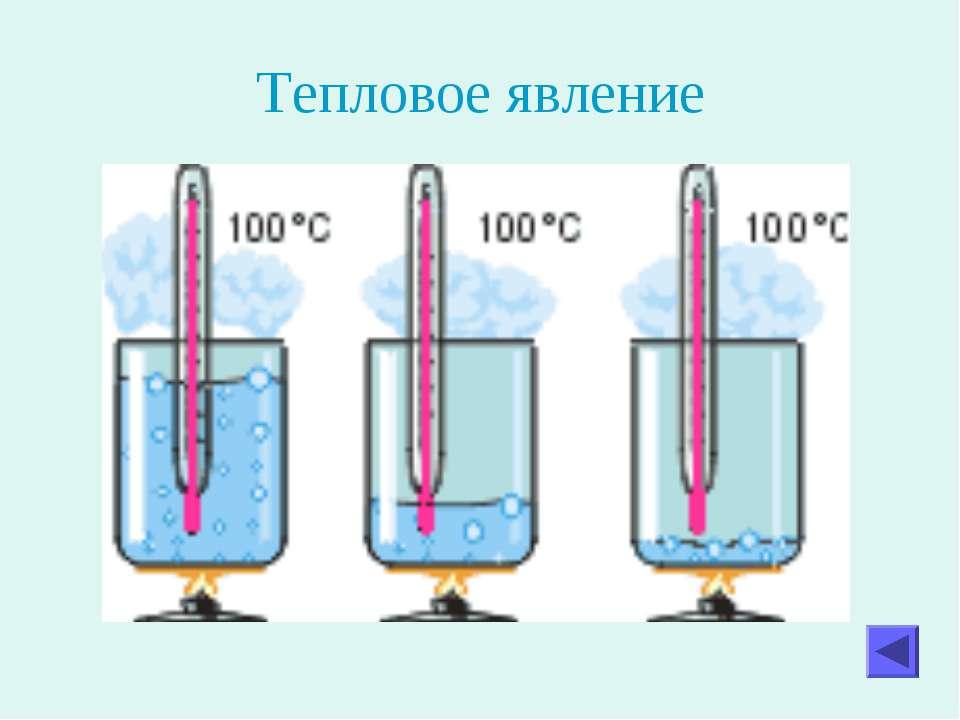 Тепловое явление