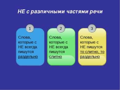 НЕ с различными частями речи 1 Слова, которые с НЕ всегда пишутся раздельно 2...