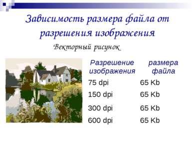 Зависимость размера файла от разрешения изображения Векторный рисунок Разреше...