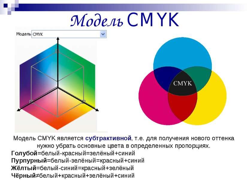 Модель CMYK Модель CMYK является субтрактивной, т.е. для получения нового отт...