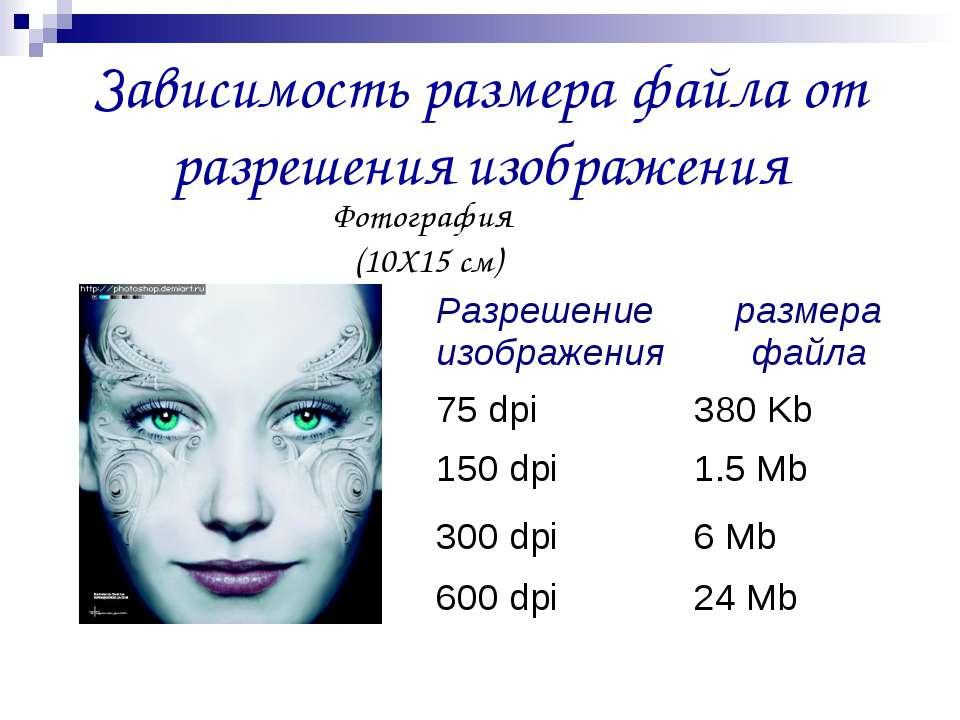 Зависимость размера файла от разрешения изображения Фотография (10Х15 см) Раз...