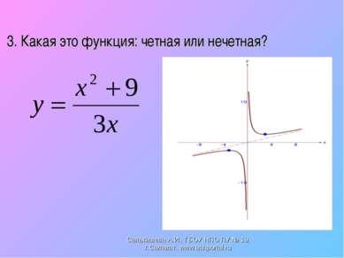 3. Какая это функция: четная или нечетная? Сальтяшева А.И., ГБОУ НПО ПУ № 19,...