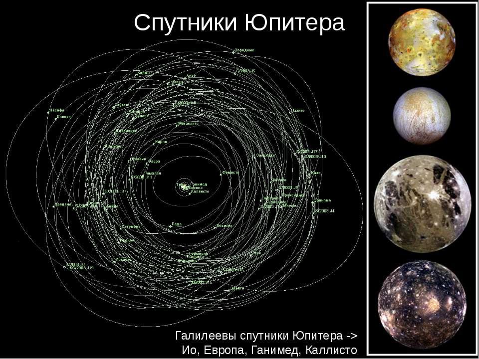 Спутники Юпитера Галилеевы спутники Юпитера -> Ио, Европа, Ганимед, Каллисто