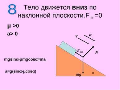 Тело движется вниз по наклонной плоскости.Fтяг =0 μ >0 a> 0 N mg α a V Fтр mg...