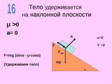 μ >0 a= 0 Тело удерживается на наклонной плоскости N F mg F=mg (sinα - μ·cosα...