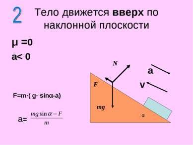 μ =0 a< 0 a v Тело движется вверх по наклонной плоскости N F mg a= F=m·( g· s...