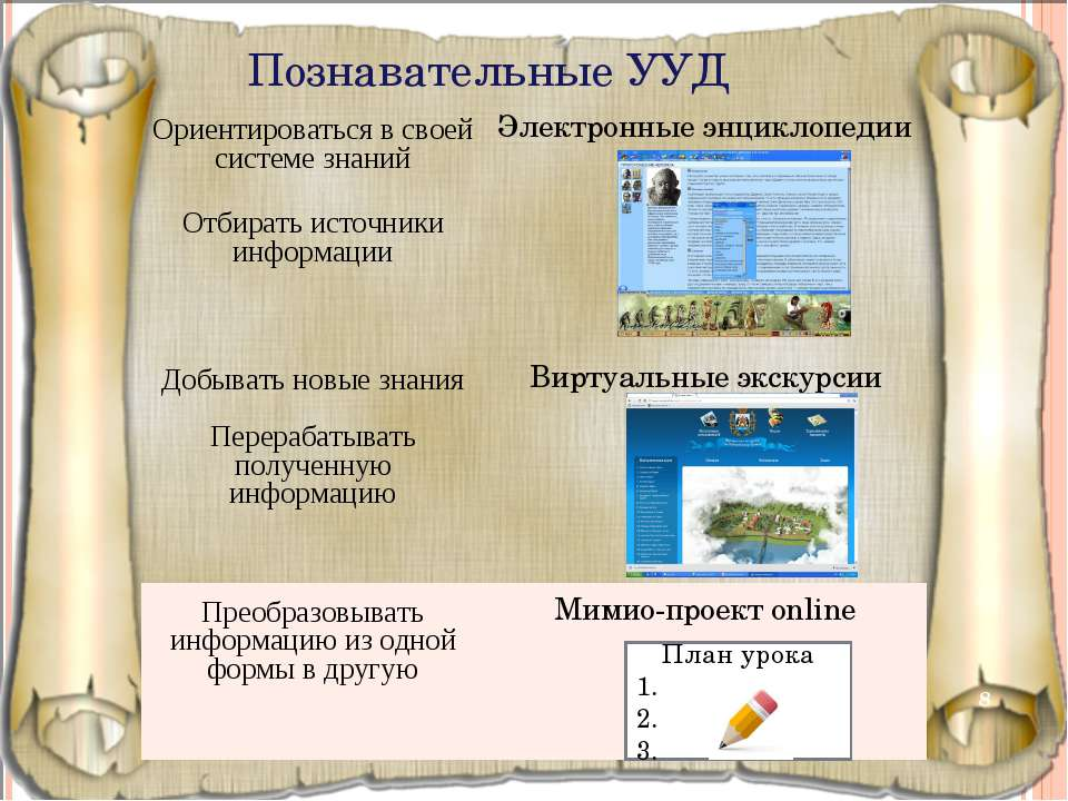 Познавательные УУД * План урока 1. 2. 3. Ориентироваться в своей системе знан...