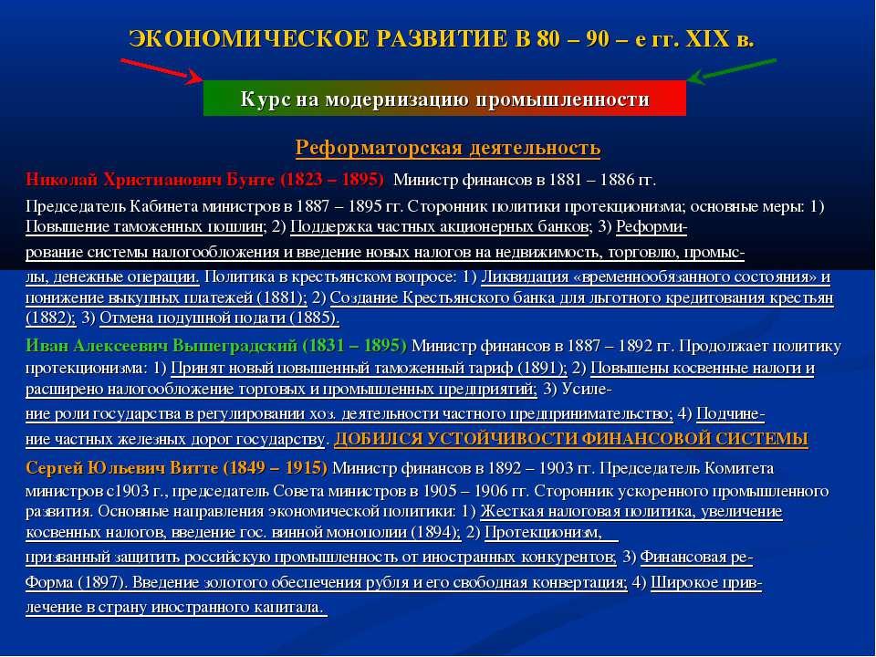 ЭКОНОМИЧЕСКОЕ РАЗВИТИЕ В 80 – 90 – е гг. XIX в. Курс на модернизацию промышле...