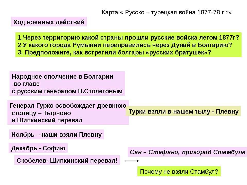 Ход военных действий Карта « Русско – турецкая война 1877-78 г.г.» 1.Через те...