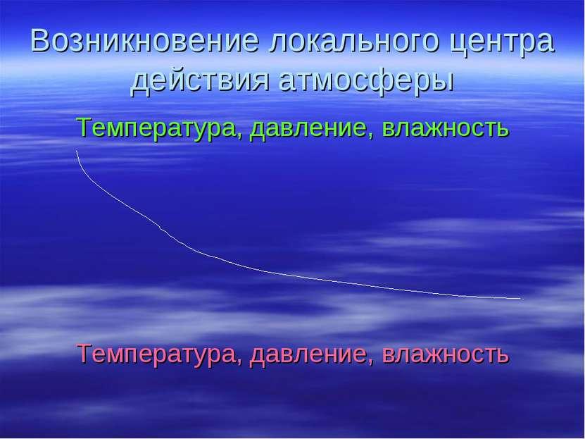 Возникновение локального центра действия атмосферы Температура, давление, вла...