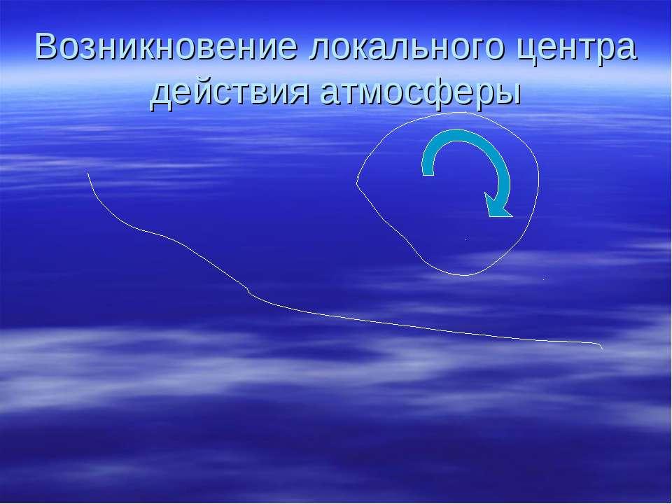 Возникновение локального центра действия атмосферы