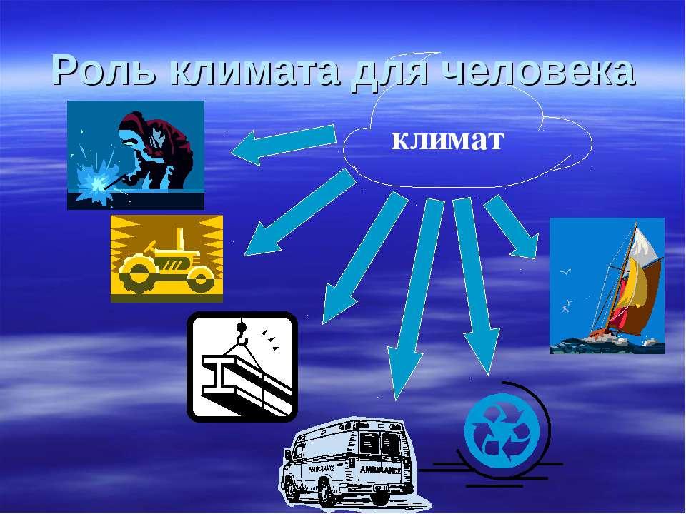 климат Роль климата для человека