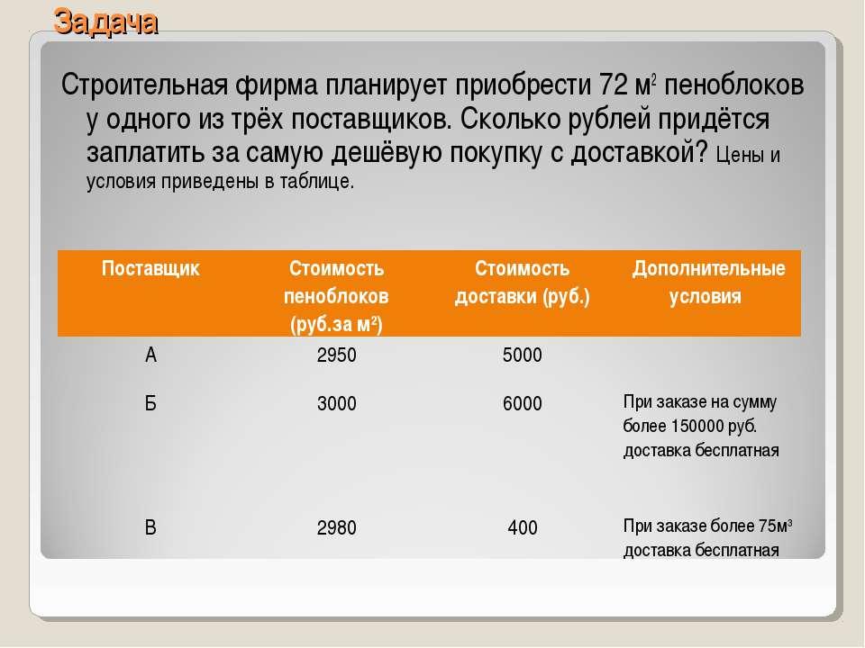 Задача Строительная фирма планирует приобрести 72 м2 пеноблоков у одного из т...
